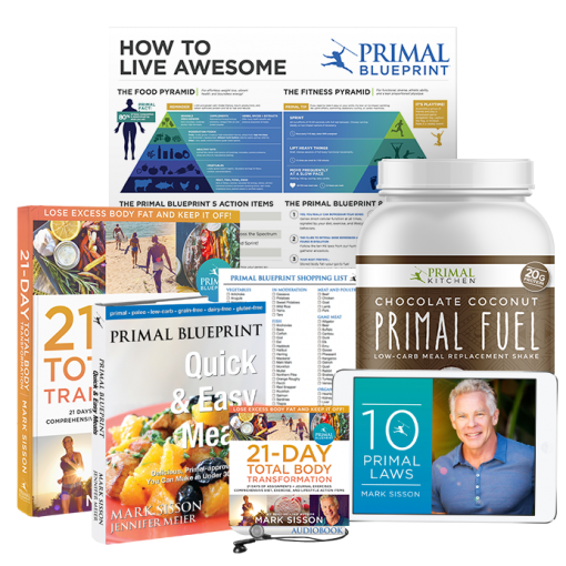 21-Day Transformation Program FUEL PACKAGE
