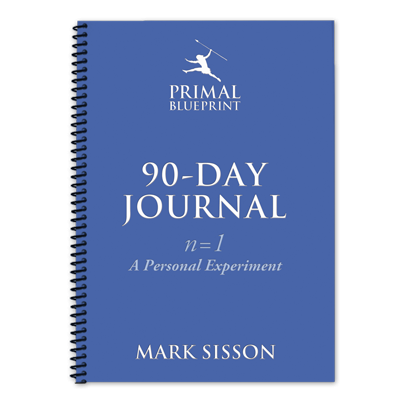 The primal blueprint 90 day journal book primal blueprint 400 malvernweather Image collections