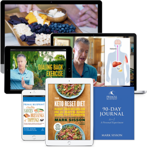 Keto Reset Mastery Course Digital Package