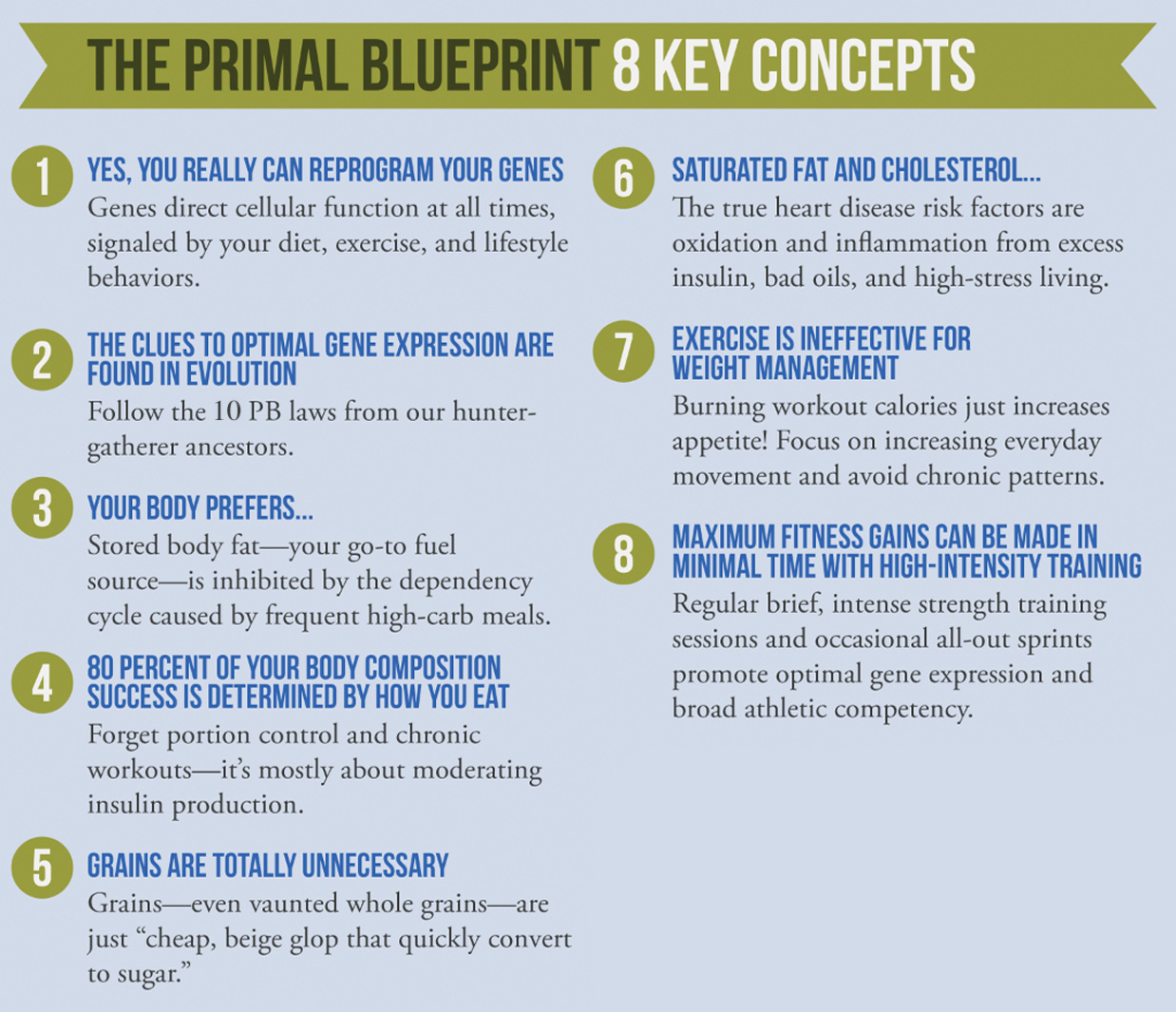 What is the primal blueprint the 8 key concepts malvernweather Images